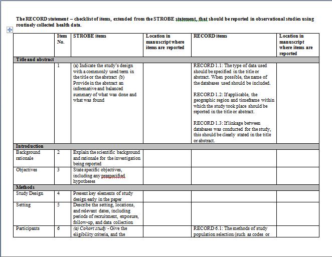 record reporting checklist